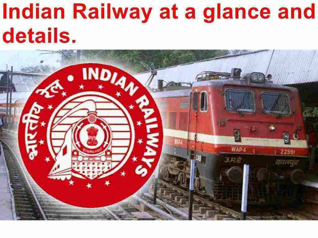 Indian Railway gk or gk for railway
