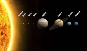 Important facts about various planets and satellites - solar system