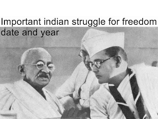 freedom struggle of india Important date and years