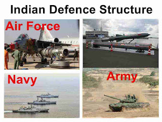 Indian defence structure