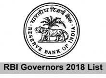 RBI Governors list 2018